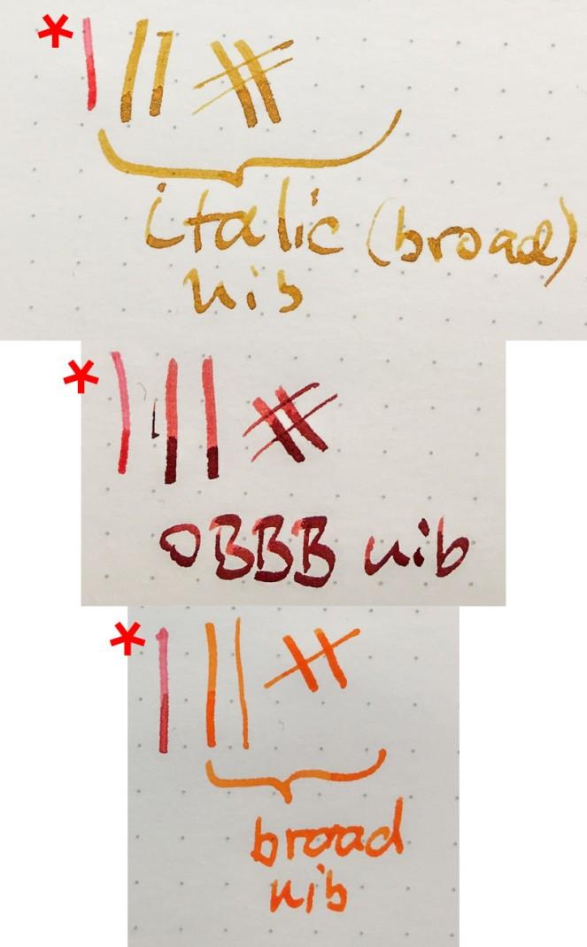 stroke_comparison